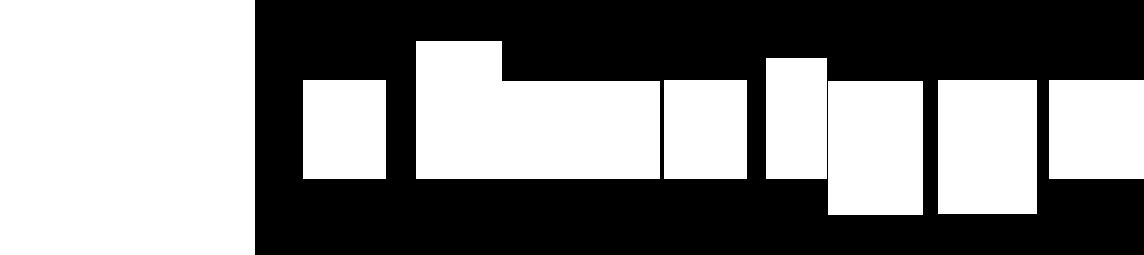 Akwatype